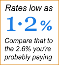 Rates low as 1.2% - compare that to the 2.6% you're probably paying